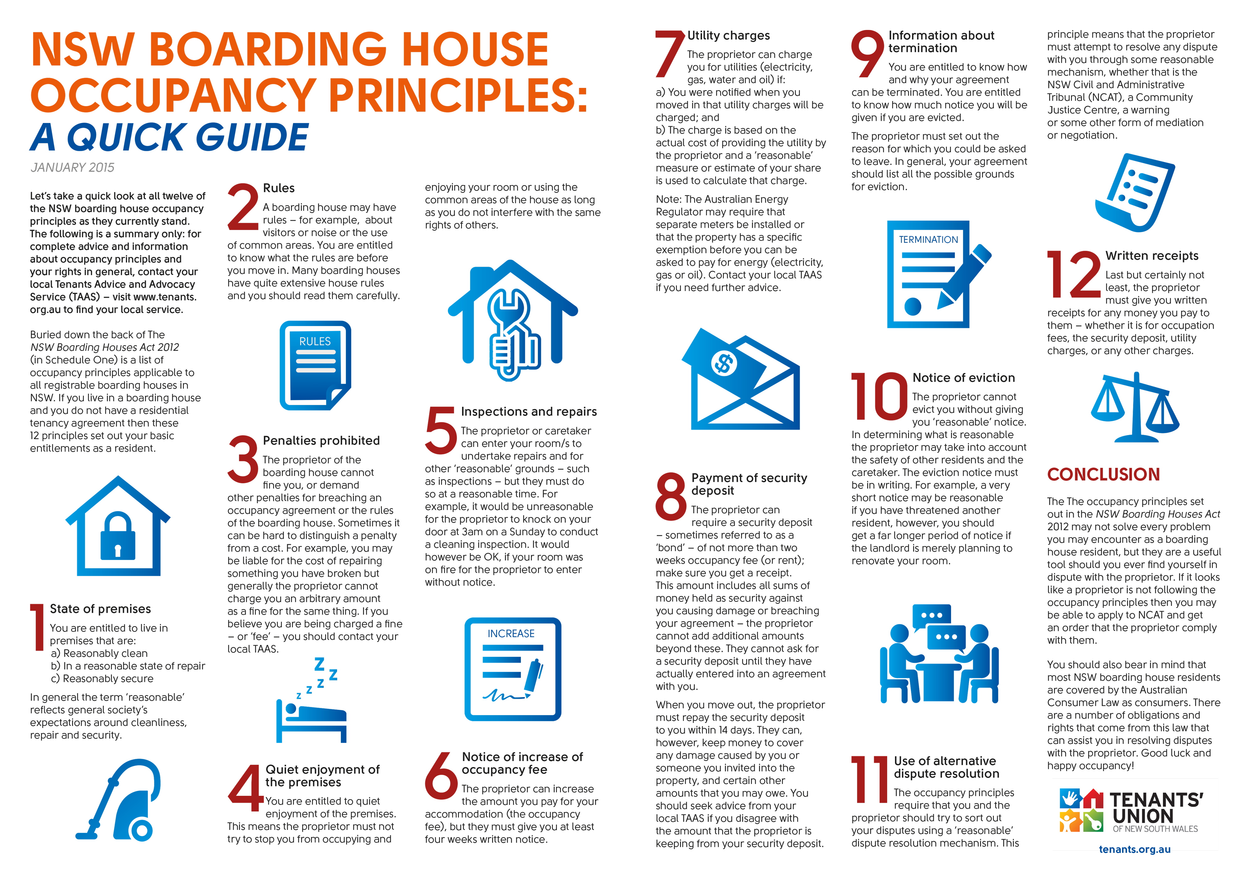 Boarding House Occupancy Principles Poster Tenants Nsw