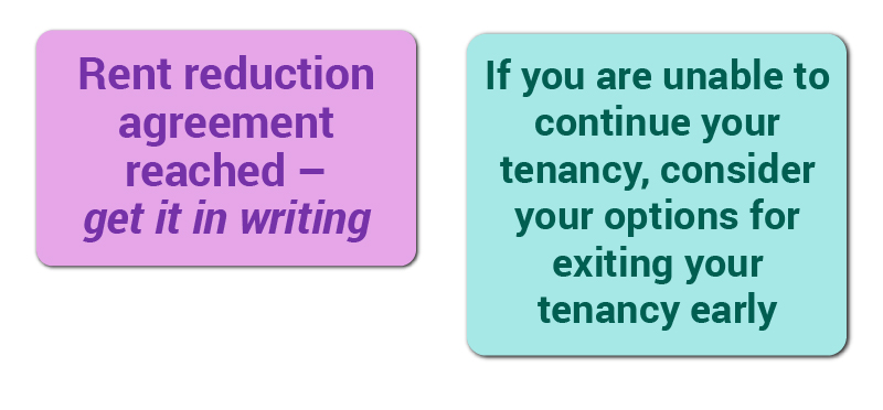 Rent reduction agreement reached - get it in writing | If you are unable to continue your tenancy, consider your options for exiting your tenancy early
