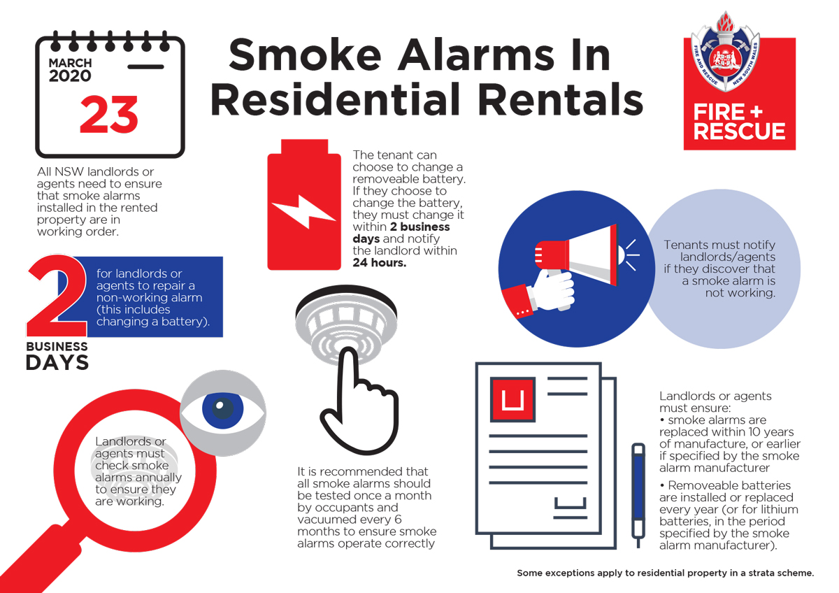 Fire and Rescue NSW smoke alarms graphic